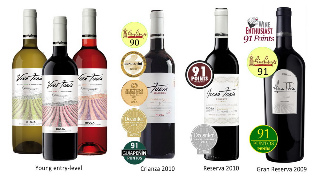 Bodegas Tobia awards